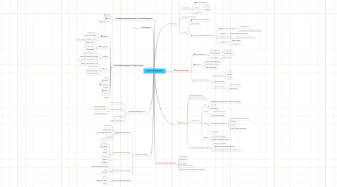 Mind Map: A Recent Week 2.0