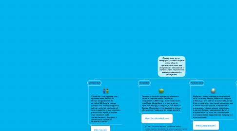Mind Map: Социальные сети -  платформа, онлайн-сервис или веб-сайт, предназначенные для построения, отражения и организации социальных взаимоотношений в Интернете.