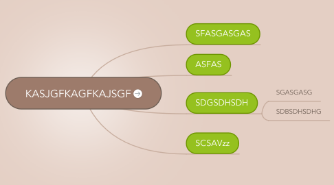 Mind Map: KASJGFKAGFKAJSGF