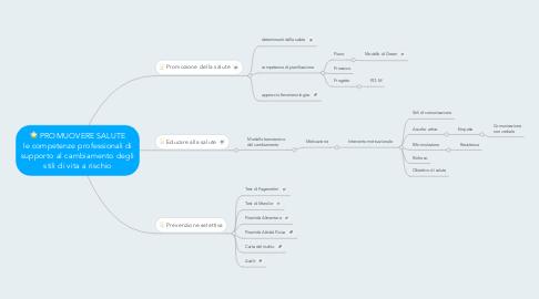 Mind Map: PROMUOVERE SALUTE le competenze professionali di supporto al cambiamento degli stili di vita a rischio