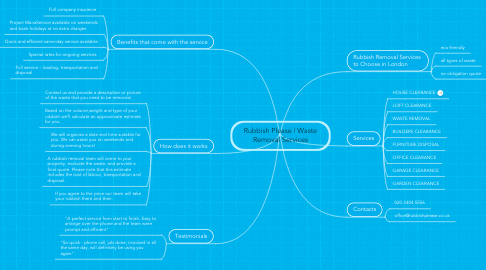 Mind Map: Rubbish Please | Waste Removal Services