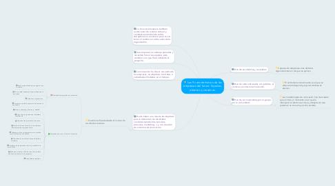 Mind Map: Las 9 características de las empresas del futuro: líquidas, abiertas y creativas.