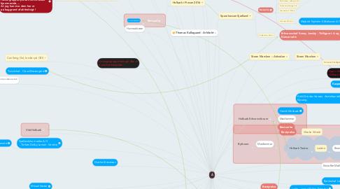 Mind Map: Å