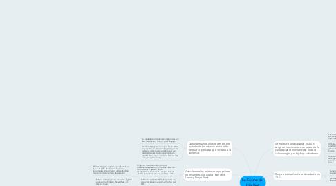 Mind Map: La Escena del Hip Hop