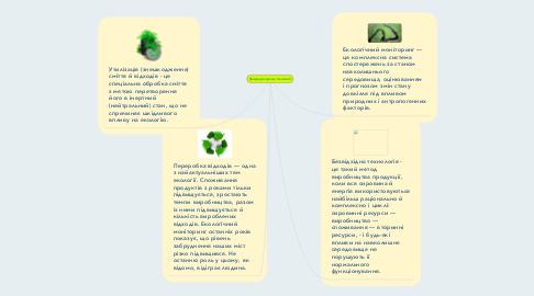 Mind Map: Природоохоронні технології