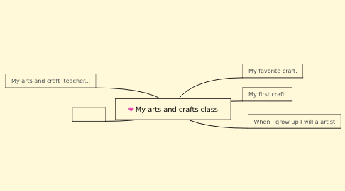 Mind Map: My arts and crafts class