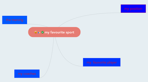 Mind Map: my favourite sport