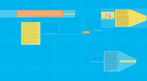 Mind Map: timbre