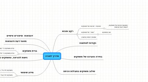 Mind Map: מדריך למורה