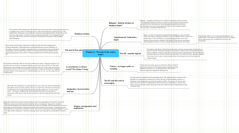 Mind Map: Chapter 2 - The end of the nation state?