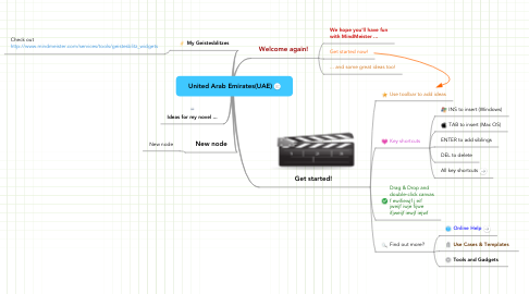Mind Map: United Arab Emirates(UAE)