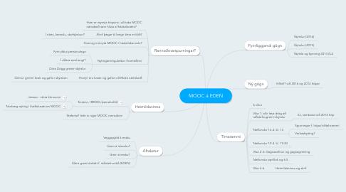 Mind Map: MOOC á EDEN