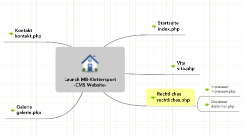 Mind Map: Launch MB-Klettersport -CMS Website-