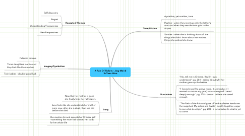 Mind Map: A Pair Of Tickets - Jing-Mei & SuYuan Woo