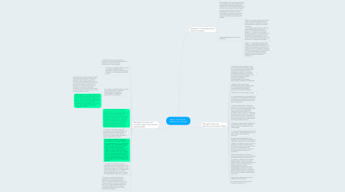 Mind Map: Marco conceptual - Referencias virtuales