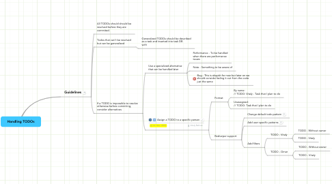 Mind Map: Handling TODOs