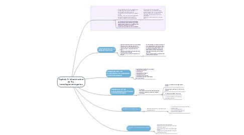 Mind Map: REINGENIERÍA DE PROCESOS: UNA HERRAMIENTA GERENCIAL PARA LA INNOVACIÓN Y MEJORA DE LA CALIDAD EN LAS ORGANIZACIONES