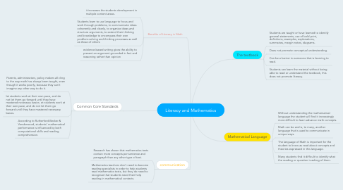 Mind Map: Literacy and Mathematics