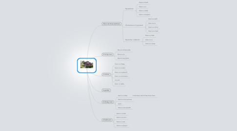 Mind Map: My home