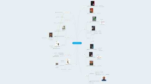 Mind Map: Scuola XP References