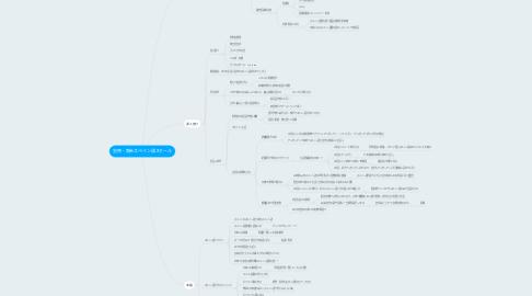 Mind Map: 実用・南米スペイン語スクール