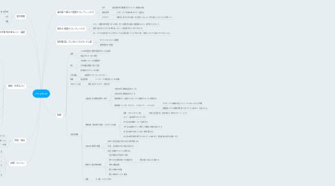 Mind Map: cris yukari