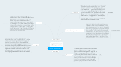 Mind Map: Straight Outta American Lit