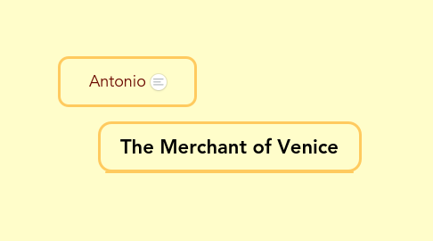 Mind Map: Antonio