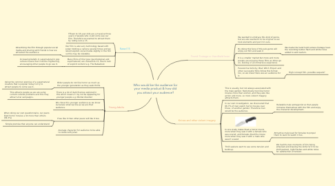 Mind Map: Who would be the audience for your media product & how did you attract your audience?
