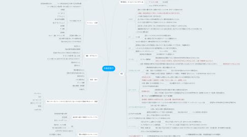 Mind Map: 佐藤美智子