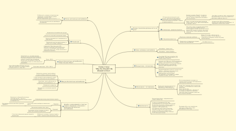 "Mind Map: Схема статьи ""Why You Shouldn't Be Allowed to Drive""."