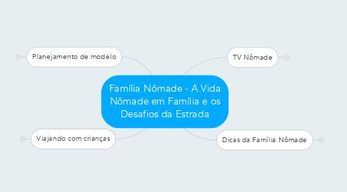 Mind Map: Família Nômade - A Vida Nômade em Família e os Desafios da Estrada