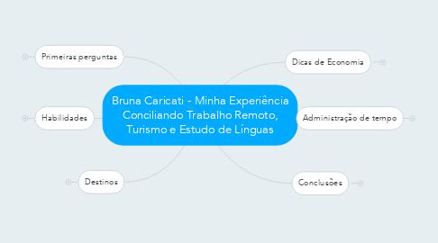 Mind Map: Bruna Caricati - Minha Experiência Conciliando Trabalho Remoto, Turismo e Estudo de Línguas