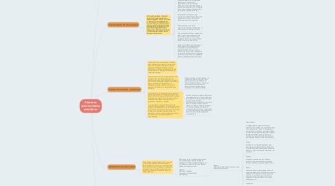 Mind Map: Primeros asentamientos primitivos