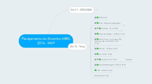 Mind Map: Planejamento do Encontro ABRIL 2016 - MAP