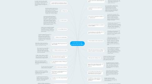 Mind Map: 25 Tendencias que transformarán los RRHH
