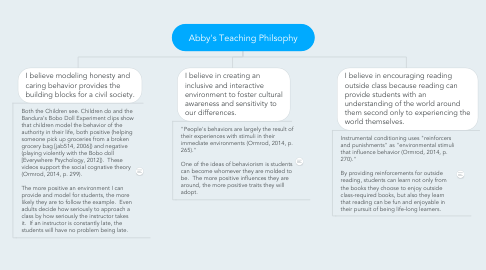 Mind Map: Abby's Teaching Philsophy