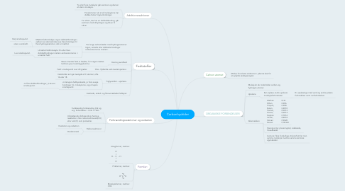 Mind Map: Carbonhydrider