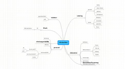 Mind Map: nikolausfeier
