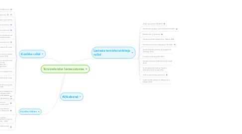 Mind Map: Tervisedendus lasteasutustes