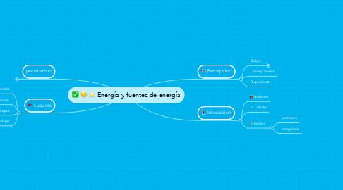 Mind Map: Energía y fuentes de energía