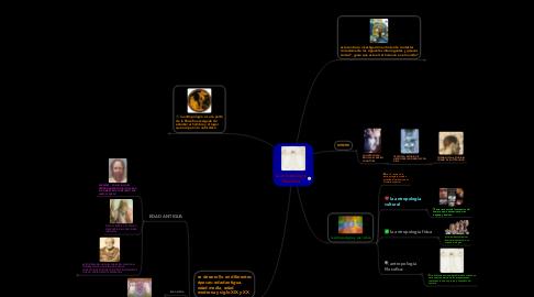 Mind Map: la antropologíafilosófica