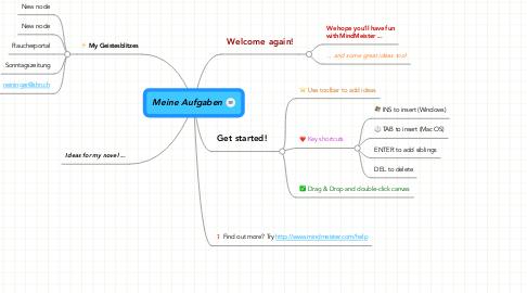 Mind Map: Meine Aufgaben