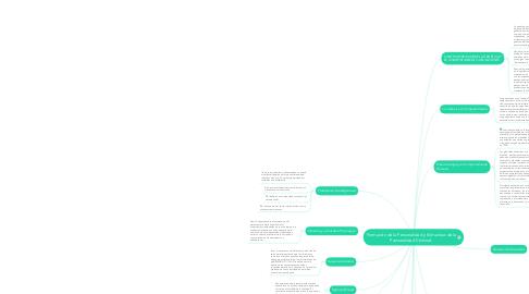 Mind Map: Formación de la Personalidad y Estructura de la Personalidad Criminal.