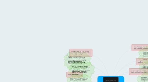 Mind Map: FORMACIÓN DE LA PERSONALIDAD Y ESTRUCTURACIÓN DE LA PERSONALIDAD CRIMINAL.