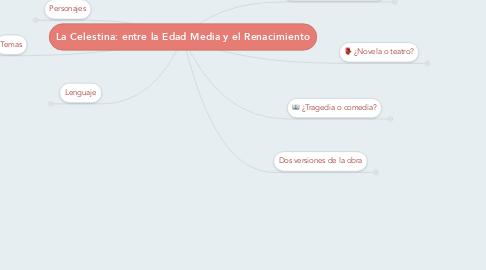 Mind Map: La Celestina: entre la Edad Media y el Renacimiento