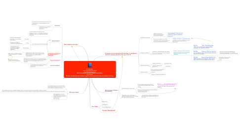 Mind Map: How to put  Jean Piajet theories about cognitive development (Brief Summary of my PowerPoint Presentation)  Hypothesis: Teachers should look into students cognitive development to enhance student's learning.