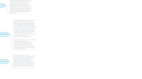 Mind Map: FACES DEL PROCESO LEGISLATIVO