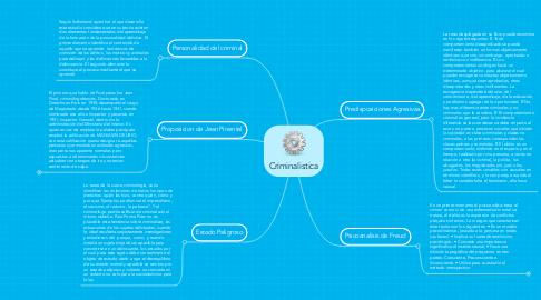 Mind Map: Criminalistica