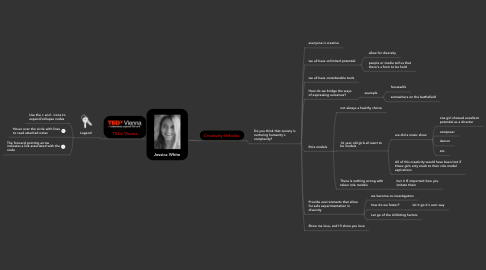 Mind Map: Jessica White